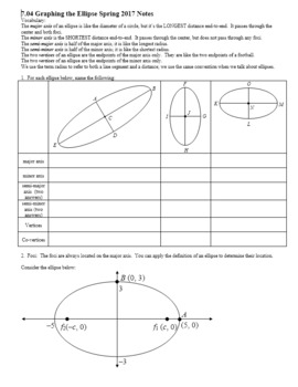 Algebra 2H 7.04 Graphing the Ellipse Spring 2017 (Editable)