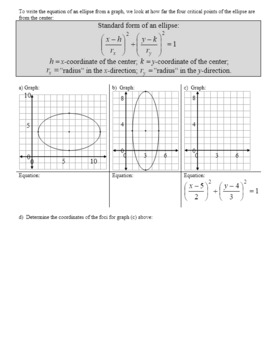 Algebra 2H 7.05 Standard Form for an Ellipse Spring 2017 (Editable)