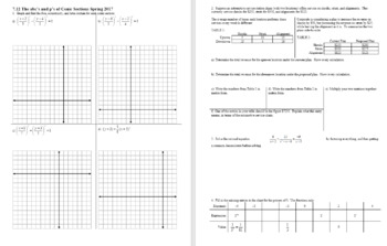 Algebra 2H 7.12 The abc's and p's of Conic Sections Spring 2017 (Editable)