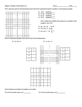 Algebra 3 Domain and Range, Graphing points, naming quadrants, functions Test