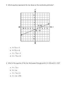 Algebra - Unit Exam - Linear Equations and Systems of Linear Equations