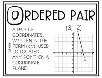 Algebra ABC Posters