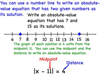 Absolute-Value Equations