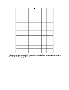 Algebra Art Math Project