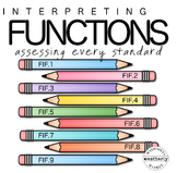 FUNCTIONS Interpreting Functions TEST PREP