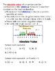 Algebra Basics Intervention/Unit Plan/Lesson Guide Middle School