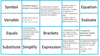 Algebra Basics Overview Part 1