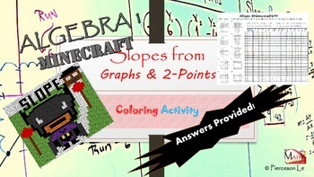 Linear Functions - Finding the slope from two points and graphs minecraft