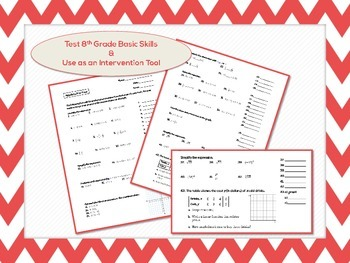 Algebra Beginning of the Year Common Core Pre-Assessment & Intervention Tool