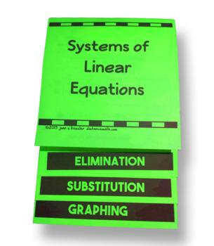 Algebra 1 Bundle of Activities