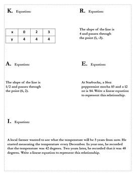 Algebra Christmas Activity {Christmas Algebra 1} {Writing Equations of Lines}