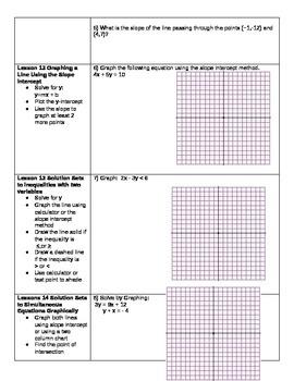 Algebra Common Core Module 1