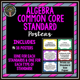 Algebra Common Core Standard Posters