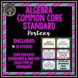 Algebra Common Core Standard Posters