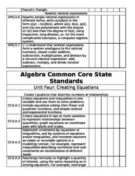 Algebra Common Core Standards Checklist