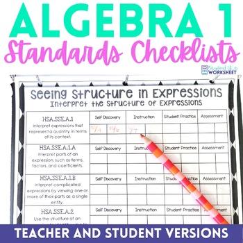 Algebra Common Core Standards Checklists