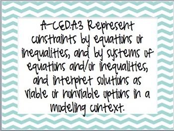 Algebra Common Core Standards & Posters