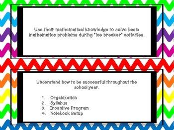 Algebra Common Core Standards Posters.