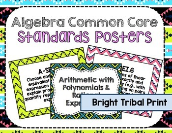 Algebra Common Core Standards Posters- Bright Tribal Print
