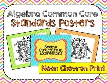Algebra Common Core Standards Posters- Neon Chevron Print