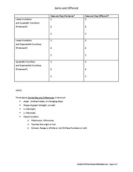 Algebra Comparing Linear, Exponential, and Quadratic Functions Worksheet and Key