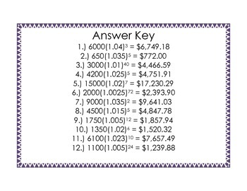 Algebra - Compounding Interest Stations