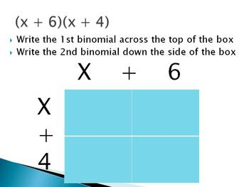 Algebra Concepts:  Multiplying Binomials