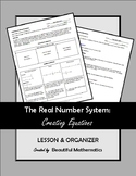 Algebra: Creating Equations and Rearranging Formulas