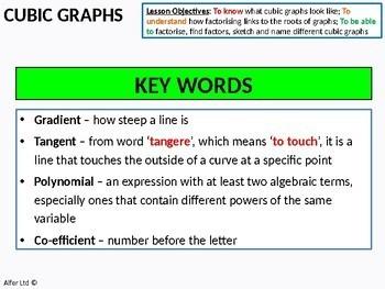 Algebra: Cubic Graphs & Factor Theorem (+ resources)