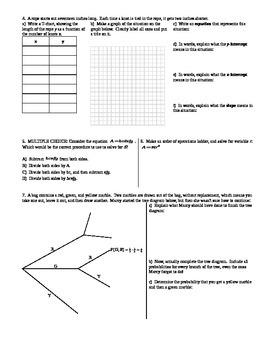 Algebra Diagnostic Checklist Spring 2014 (Editable)