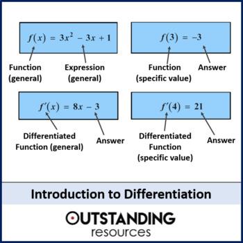 Algebra: Differentiation 1 (Calculus) - Introduction & Basics (+ worksheet)