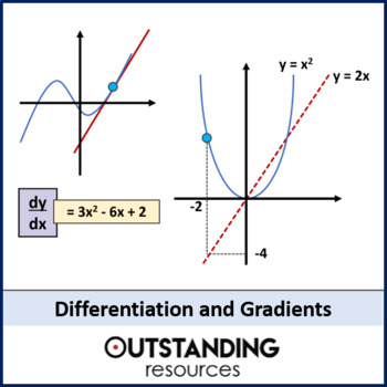 Calculus: Differentiation 2 - Applications (+ worksheet)