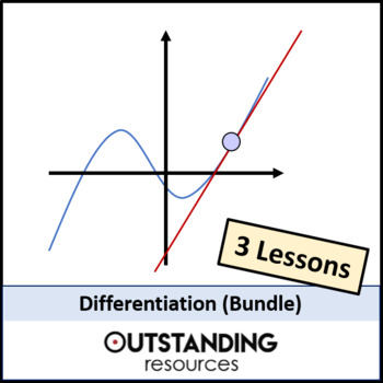 Algebra: Differentiation Bundle (3 lessons + Resources) - perfect for AS Levelp