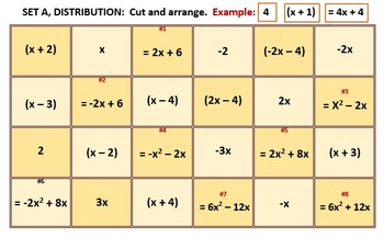 Distributive Property, Algebra Activity, Three Levels