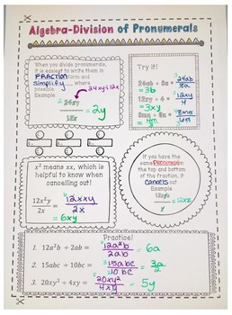 Algebra Dividing Pronumerals Notes - Interactive, Doodle and Organize