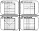 TASK CARDS / MATCHING ACTIVITY - Algebra - Domain & Range of Graphs