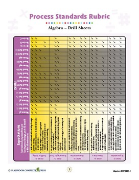 Algebra - Drill Sheets Vol. 1 Gr. PK-2