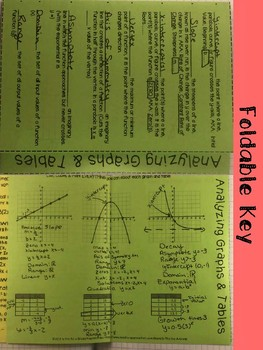 Algebra EOC: Analzying Tables and graphs A.2A, A.2C, A.6A, A.7A, A.9A, A.9D