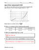 Algebra EOC Quiz - Analyzing Graphs BUNDLE