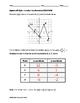 Algebra EOC Quiz - Function Transformations BUNDLE