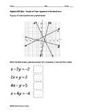Algebra EOC Quiz - Graphs of Linear Equations in Standard Form BUNDLE