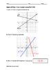 Algebra EOC Quiz - Linear Function Inverses BUNDLE