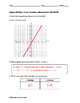Algebra EOC Quiz - Linear Functions in Standard Form BUNDLE