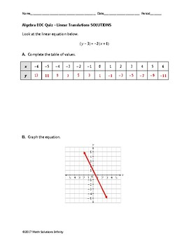 Algebra EOC Quiz - Linear Translations BUNDLE
