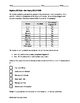 Algebra EOC Quiz - Set Theory BUNDLE