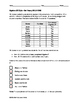 Algebra EOC Quiz - Set Theory BUNDLE