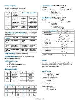 Algebra End of Course Cheat Sheet