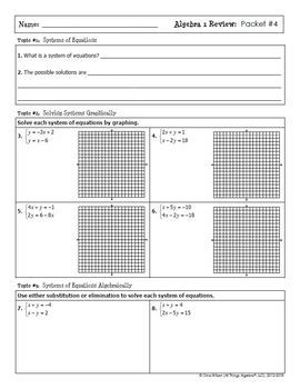 Algebra 1 EOC Review Packets + Editable Quizzes