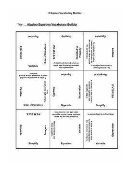Algebra Equation Vocabulary