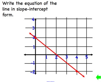 Equation of Line Given Two Points